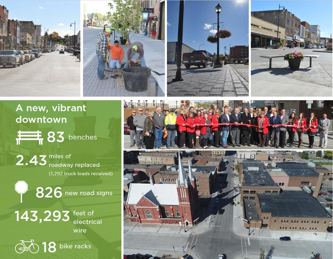 Downtown Minot fun facts and photos
